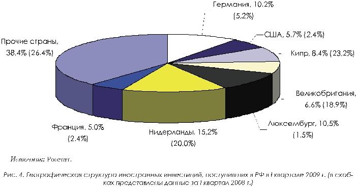 Инструкция на смоленск 109